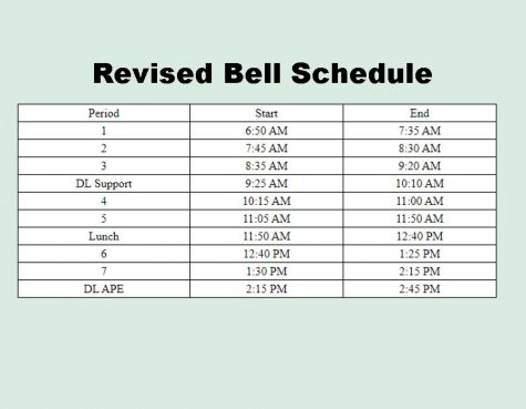 New bell schedule in place